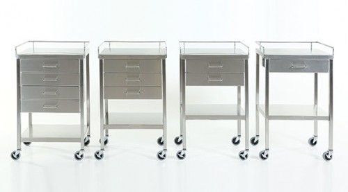 Tables - Anesthesia Tables